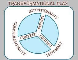 Transformational Play